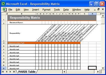 Alcune regole e punti da seguire per fare un buon business plan