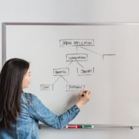 flow-chart-presentation